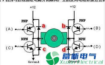 直流电源厂家的工程师如何理解电感元件的反电动势